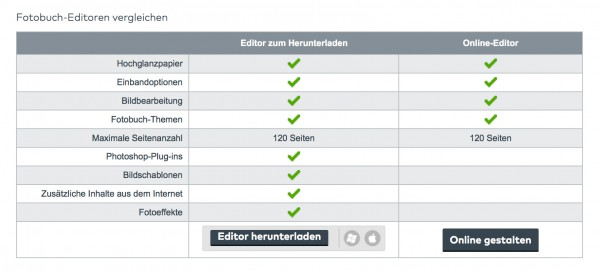Good example: Vistaprint explains the advantages of the offline photo editor.
